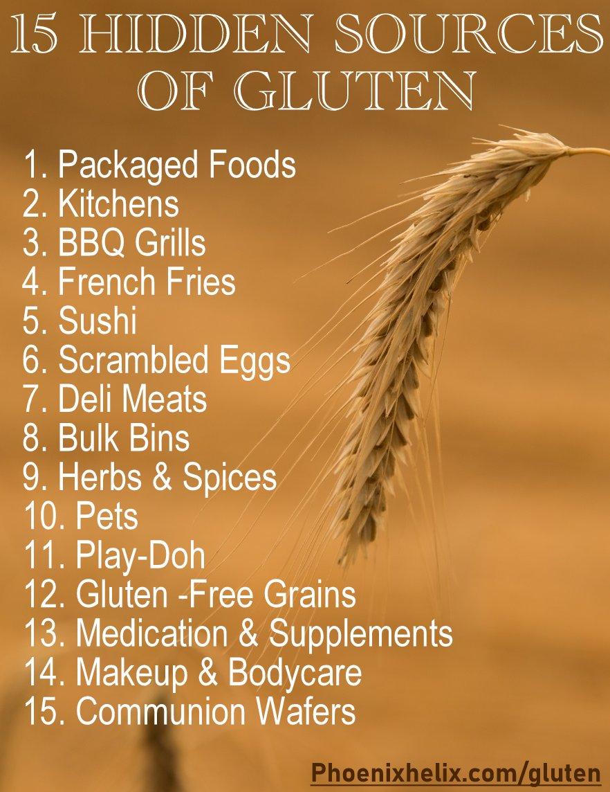 15 Hidden Sources of Gluten | Phoenix Helix